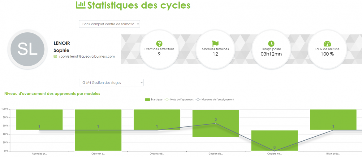 portail accueil extranet statistiques elearning